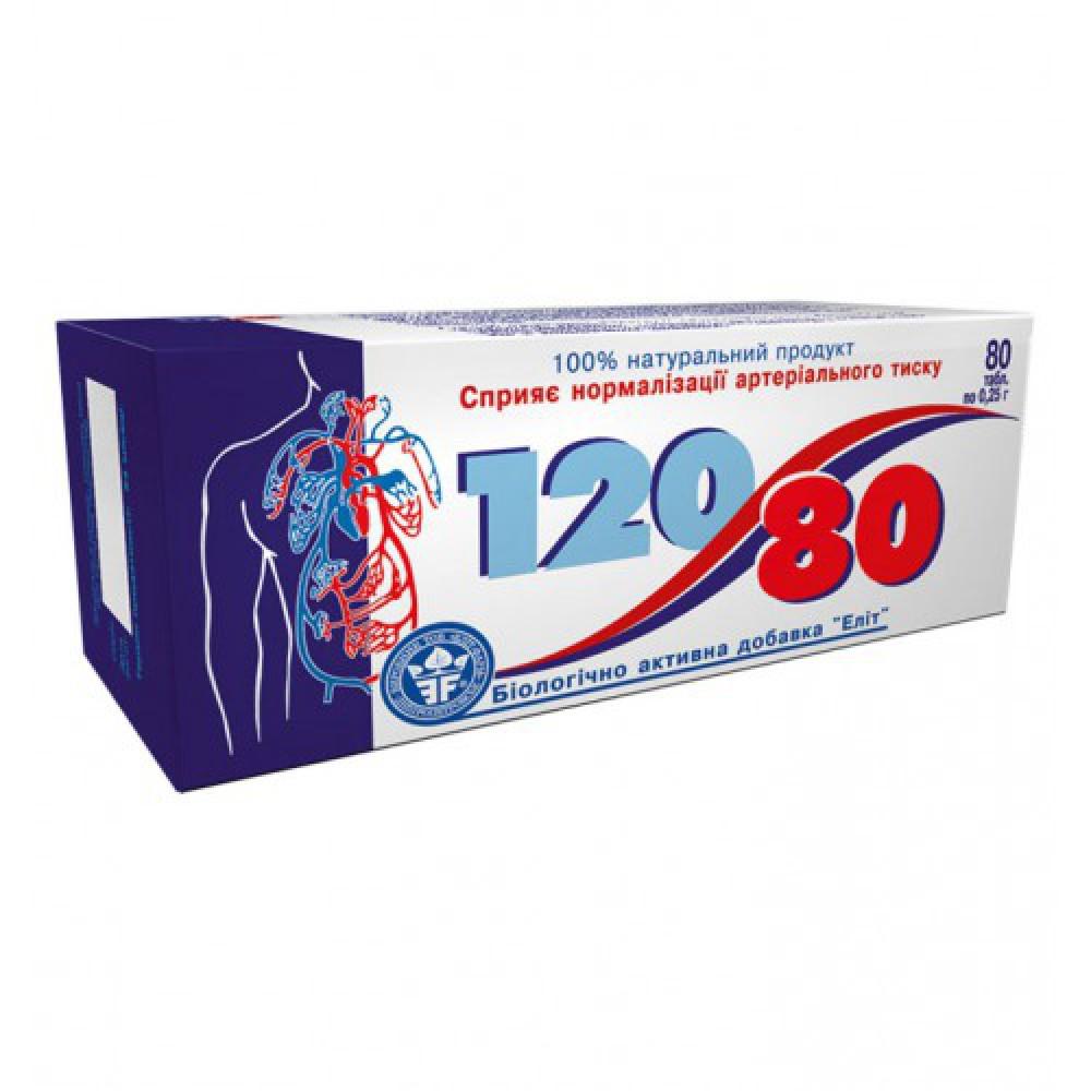 120 / 80 Elit-Pharm (80 капс)